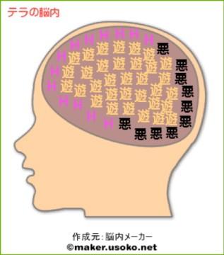 脳内メーカーTERRA
