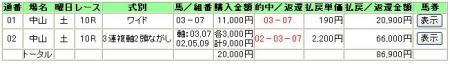 4.15中山10R
