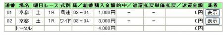 4.22京都1R