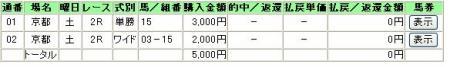 4.22京都2R