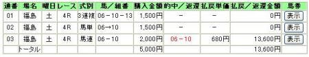 4.22福島4R