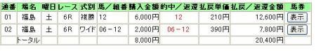 4.22福島6R