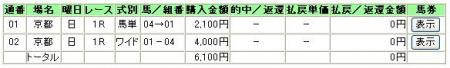 4.23京都1R