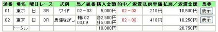 4.23東京3R