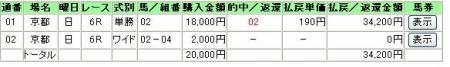 4.23京都6R