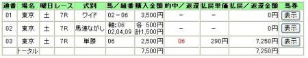 5.20東京7R