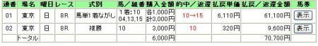 4.21東京8R