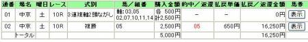 5.27中京10R