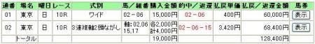 5.28東京優駿②