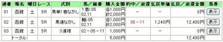 6.24函館5R