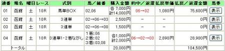 6.24函館10R