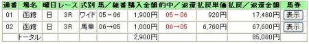 6.25函館3R