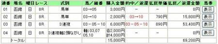 6.25函館8R