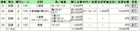 7.8函館10R.