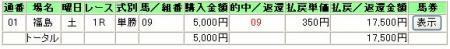 7.8福島1R.