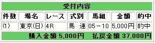 東京4R・障害