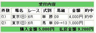 東京6R・新馬戦