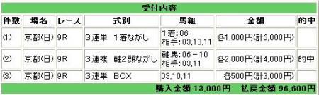 10.22京都9R