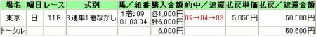 10.22東京11R