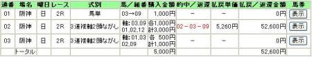 12.17阪神2R