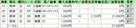 12.17阪神9R