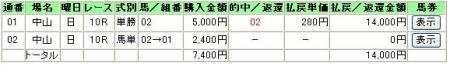 12/17中山10R