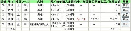 07.02.24阪神6R