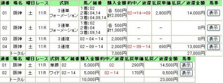 07.02.24阪神11R