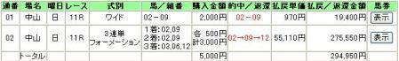 07.02.25中山11R