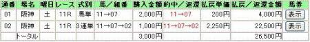 07.3.3チューリップ賞