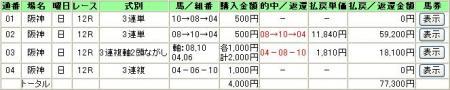 07.3.4阪神12R