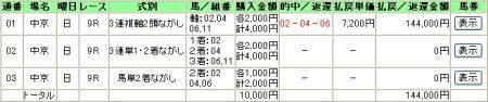 07.3.11中京9R