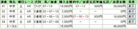 07.3.17中京4R
