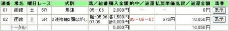 07.06.16函館5R