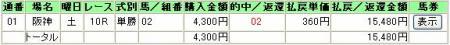 07.06.16阪神10R