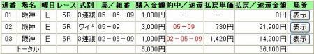 07.06.17阪神5R