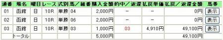 07.06.17函館10R.