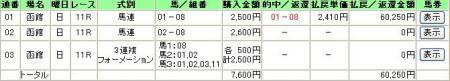 07.06.17函館11R