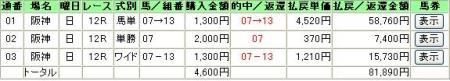 07.06.24阪神12R