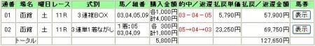 07.07.07函館11R