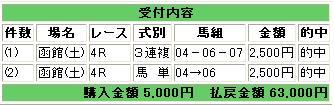 07.07.14函館4R