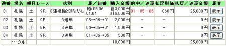 07.09.22札幌9R