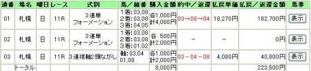 07.09.23札幌11R