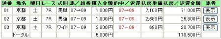 07.10.14京都7R