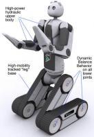 BEAR(Battlefield Extraction and Retrieval Robot)