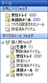 メール受信数