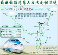 中国铁路将于2007年4月18日大面积提速调图