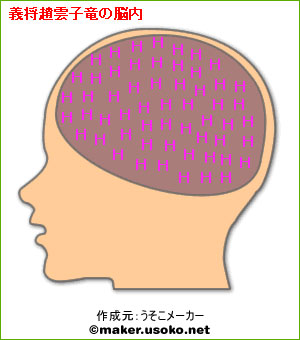 ちょーうんの脳内ヾ(゚∀゚)ノ゙
