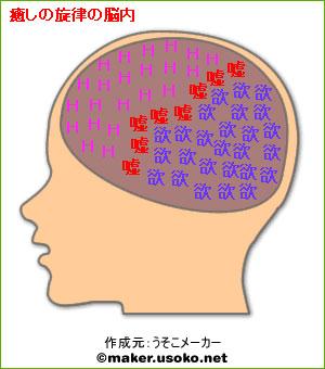 癒しの脳内(゚Д゚)…