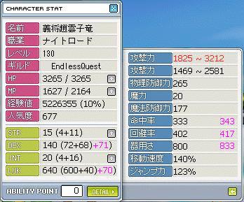 Lv130のステータス(゚∀゚)
